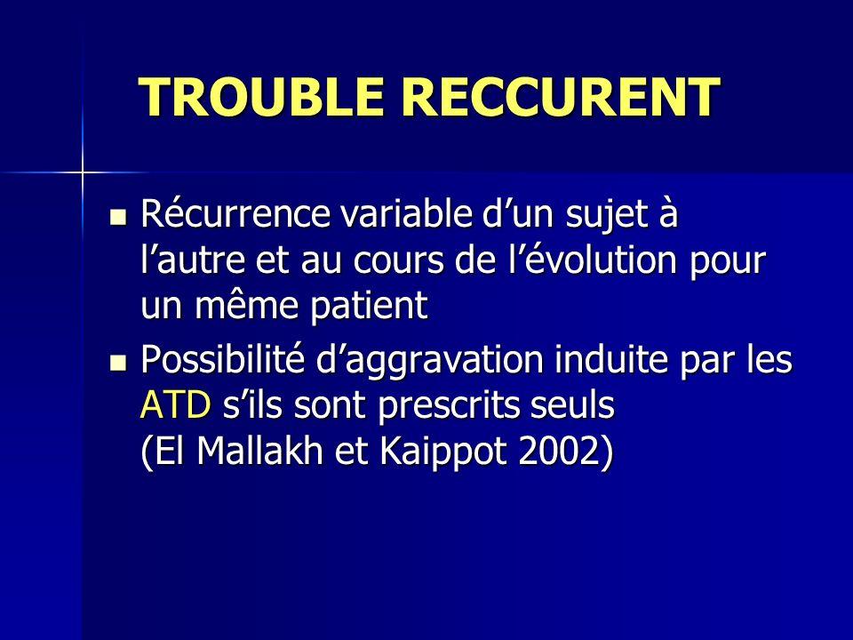 TROUBLE RECCURENT TROUBLE RECCURENT Récurrence variable dun sujet à lautre et au cours de lévolution pour un même patient Récurrence variable dun suje
