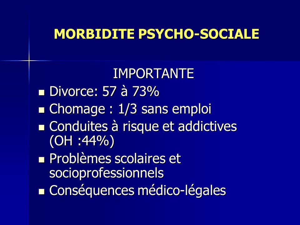 MORBIDITE PSYCHO-SOCIALE MORBIDITE PSYCHO-SOCIALE IMPORTANTE IMPORTANTE Divorce: 57 à 73% Divorce: 57 à 73% Chomage : 1/3 sans emploi Chomage : 1/3 sans emploi Conduites à risque et addictives (OH :44%) Conduites à risque et addictives (OH :44%) Problèmes scolaires et socioprofessionnels Problèmes scolaires et socioprofessionnels Conséquences médico-légales Conséquences médico-légales