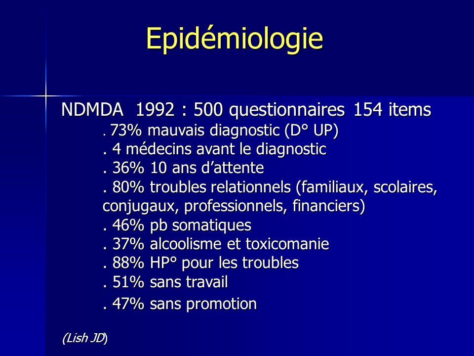 NDMDA 1992 : 500 questionnaires 154 items NDMDA 1992 : 500 questionnaires 154 items. 73% mauvais diagnostic (D° UP). 4 médecins avant le diagnostic. 3
