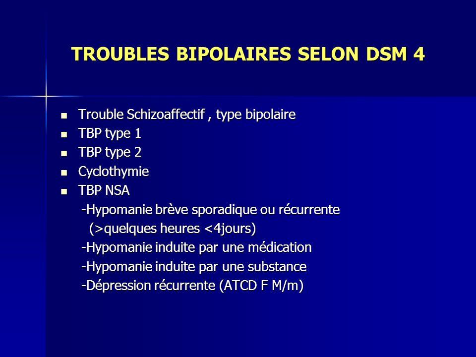 TROUBLES BIPOLAIRES SELON DSM 4 TROUBLES BIPOLAIRES SELON DSM 4 Trouble Schizoaffectif, type bipolaire Trouble Schizoaffectif, type bipolaire TBP type