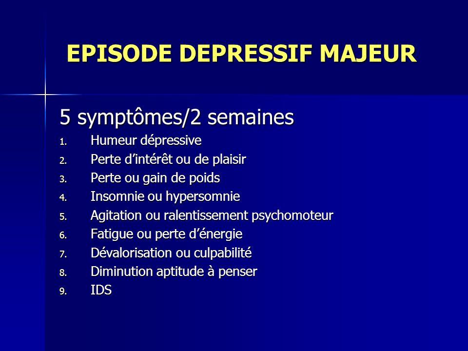 EPISODE DEPRESSIF MAJEUR EPISODE DEPRESSIF MAJEUR 5 symptômes/2 semaines 1. Humeur dépressive 2. Perte dintérêt ou de plaisir 3. Perte ou gain de poid