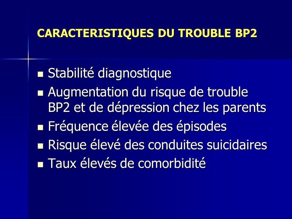 CARACTERISTIQUES DU TROUBLE BP2 Stabilité diagnostique Stabilité diagnostique Augmentation du risque de trouble BP2 et de dépression chez les parents