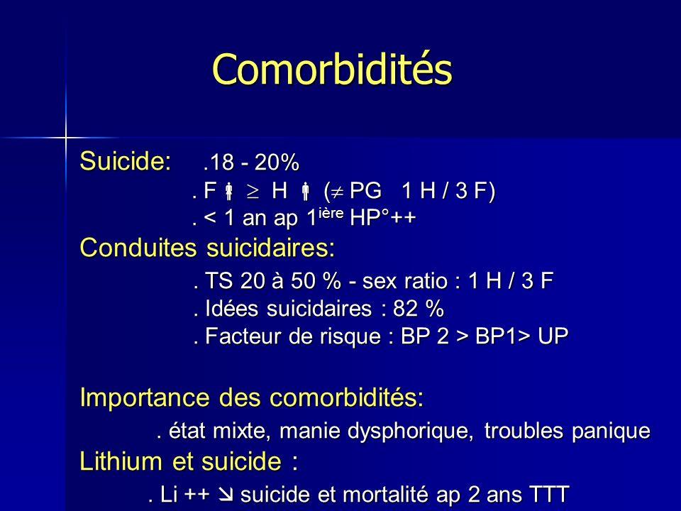 Suicide:.18 - 20%. F H ( PG 1 H / 3 F). F H ( PG 1 H / 3 F). < 1 an ap 1 ière HP°++. < 1 an ap 1 ière HP°++ Conduites suicidaires:. TS 20 à 50 % - sex
