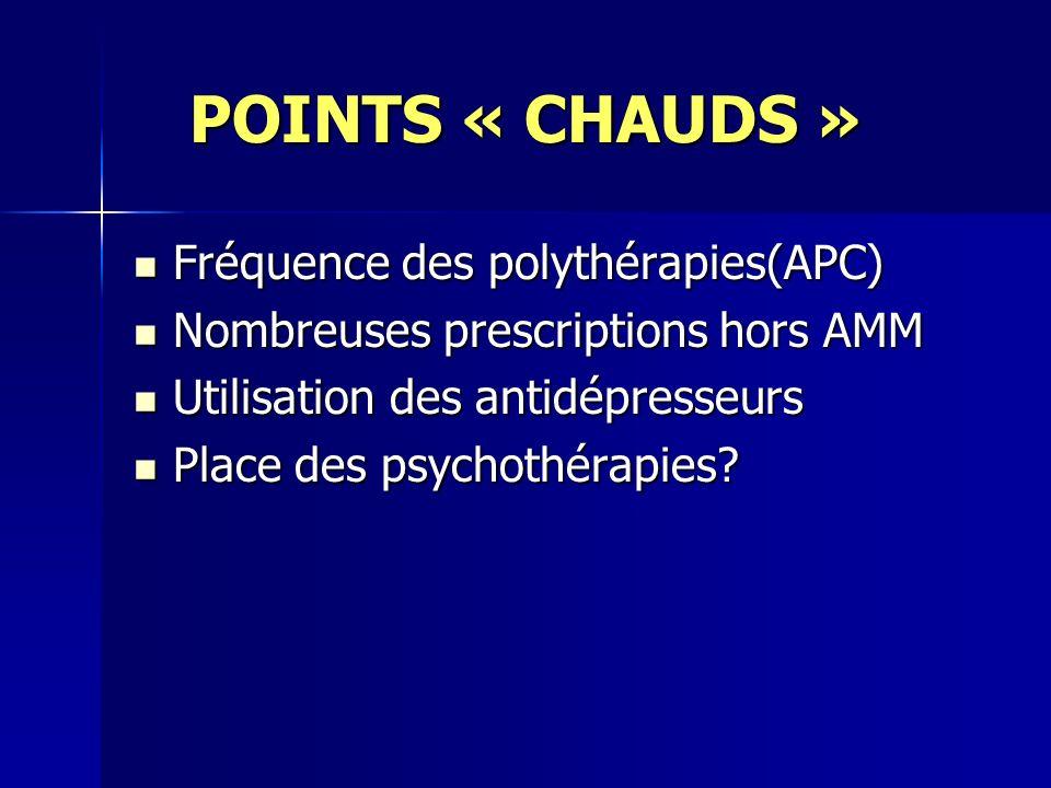 POINTS « CHAUDS » POINTS « CHAUDS » Fréquence des polythérapies(APC) Fréquence des polythérapies(APC) Nombreuses prescriptions hors AMM Nombreuses pre