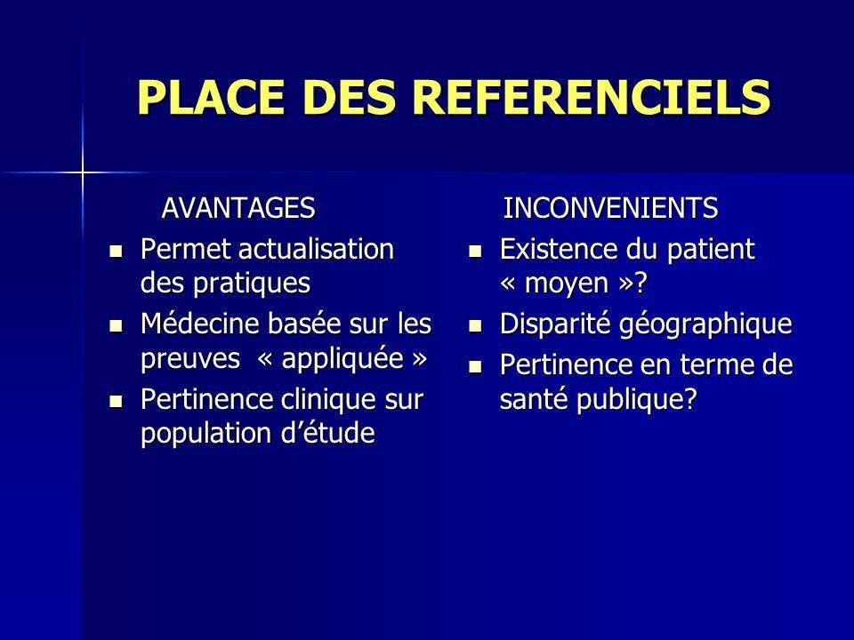 PLACE DES REFERENCIELS PLACE DES REFERENCIELS AVANTAGES AVANTAGES Permet actualisation des pratiques Permet actualisation des pratiques Médecine basée