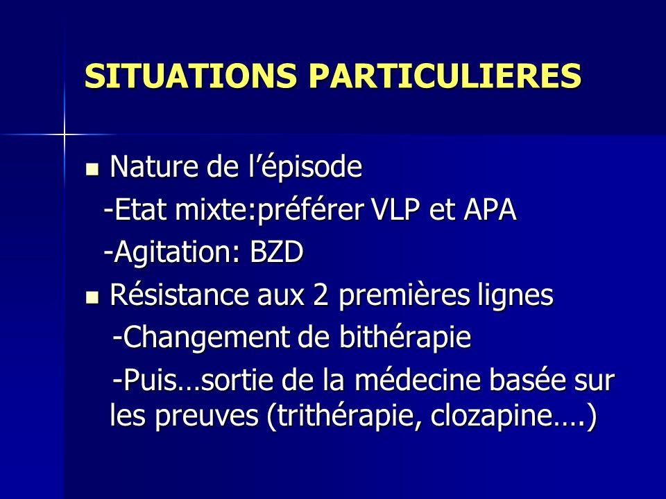 SITUATIONS PARTICULIERES Nature de lépisode Nature de lépisode -Etat mixte:préférer VLP et APA -Etat mixte:préférer VLP et APA -Agitation: BZD -Agitat