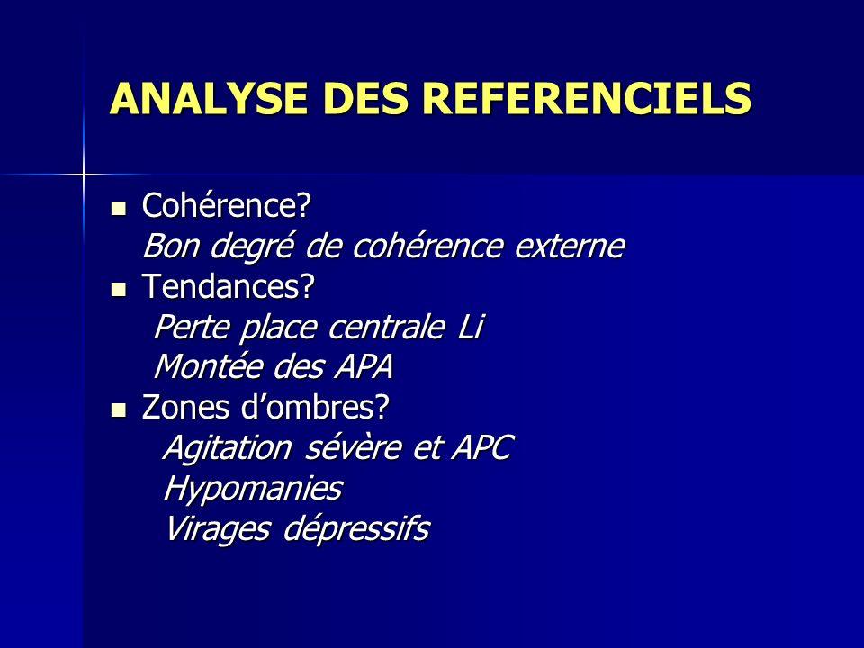 ANALYSE DES REFERENCIELS Cohérence? Cohérence? Bon degré de cohérence externe Bon degré de cohérence externe Tendances? Tendances? Perte place central