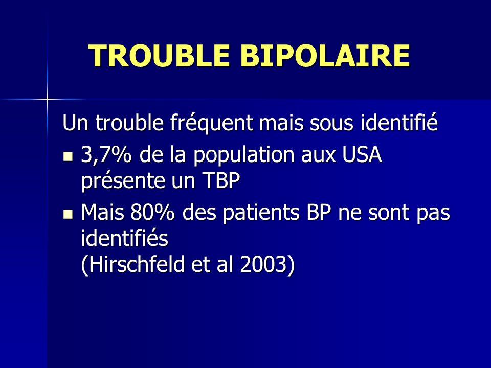 TROUBLE BIPOLAIRE TROUBLE BIPOLAIRE Un trouble fréquent mais sous identifié 3,7% de la population aux USA présente un TBP 3,7% de la population aux US