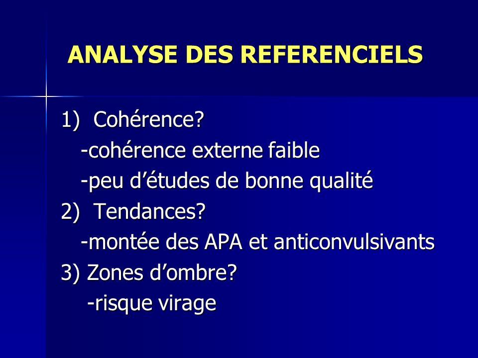 ANALYSE DES REFERENCIELS ANALYSE DES REFERENCIELS 1) Cohérence? -cohérence externe faible -cohérence externe faible -peu détudes de bonne qualité -peu