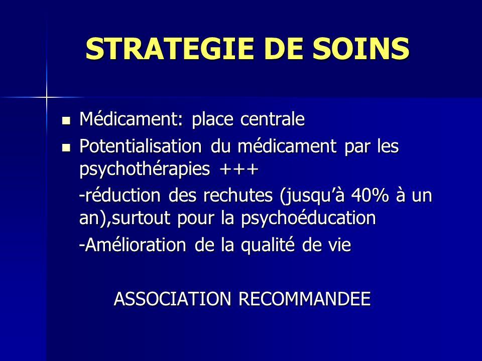 STRATEGIE DE SOINS STRATEGIE DE SOINS Médicament: place centrale Médicament: place centrale Potentialisation du médicament par les psychothérapies +++