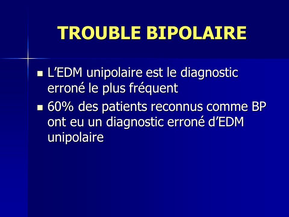 TROUBLE BIPOLAIRE TROUBLE BIPOLAIRE LEDM unipolaire est le diagnostic erroné le plus fréquent LEDM unipolaire est le diagnostic erroné le plus fréquen
