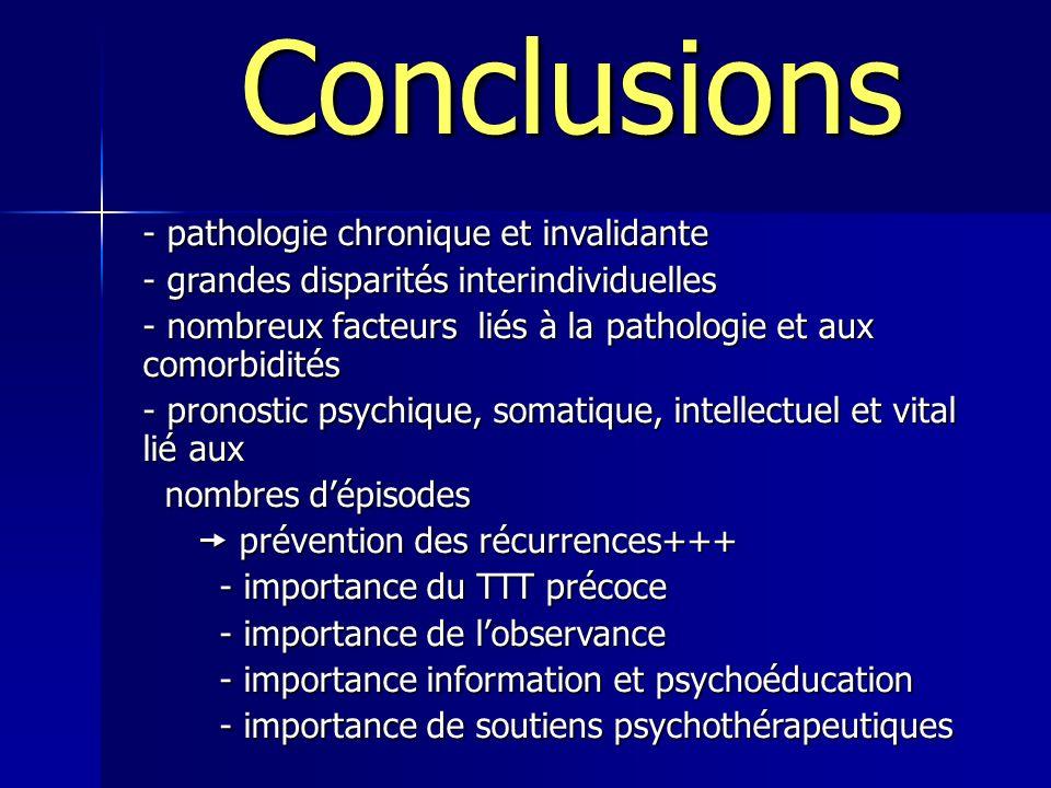 - pathologie chronique et invalidante - grandes disparités interindividuelles - nombreux facteurs liés à la pathologie et aux comorbidités - pronostic