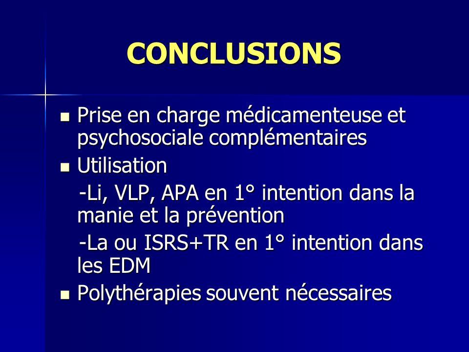 CONCLUSIONS CONCLUSIONS Prise en charge médicamenteuse et psychosociale complémentaires Prise en charge médicamenteuse et psychosociale complémentaire