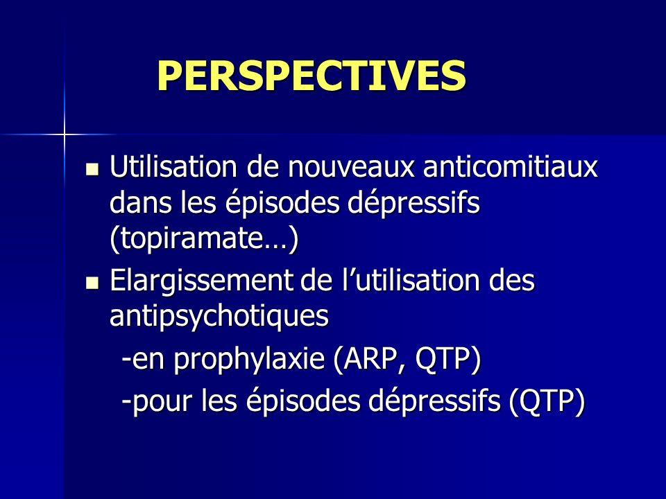 PERSPECTIVES PERSPECTIVES Utilisation de nouveaux anticomitiaux dans les épisodes dépressifs (topiramate…) Utilisation de nouveaux anticomitiaux dans