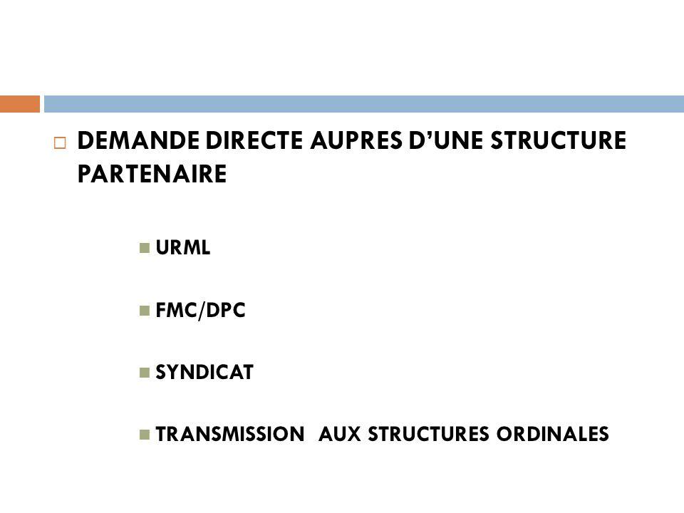 DEMANDE DIRECTE AUPRES DUNE STRUCTURE PARTENAIRE URML FMC/DPC SYNDICAT TRANSMISSION AUX STRUCTURES ORDINALES