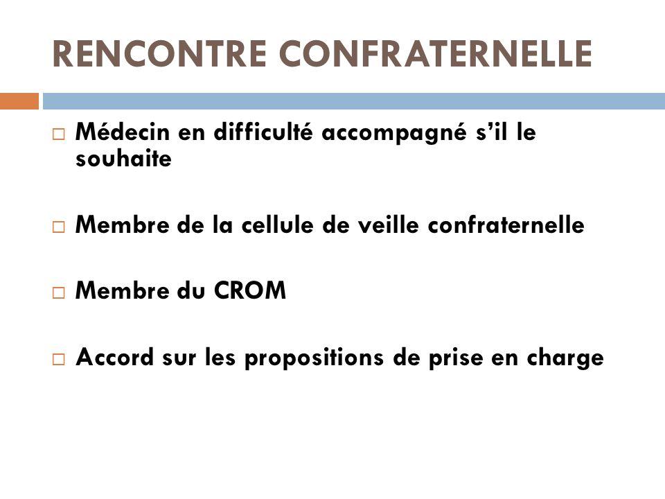 RENCONTRE CONFRATERNELLE Médecin en difficulté accompagné sil le souhaite Membre de la cellule de veille confraternelle Membre du CROM Accord sur les propositions de prise en charge