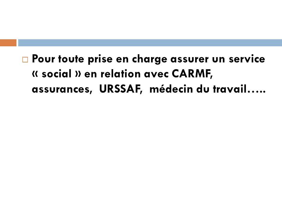 Pour toute prise en charge assurer un service « social » en relation avec CARMF, assurances, URSSAF, médecin du travail…..