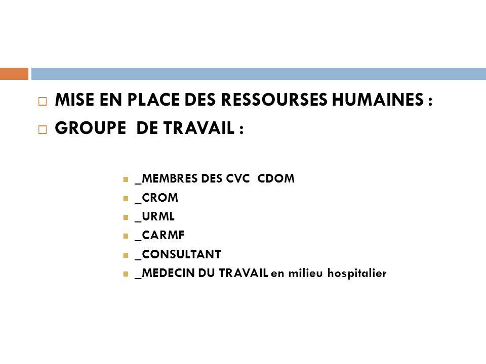 MISE EN PLACE DES RESSOURSES HUMAINES : GROUPE DE TRAVAIL : _MEMBRES DES CVC CDOM _CROM _URML _CARMF _CONSULTANT _MEDECIN DU TRAVAIL en milieu hospitalier