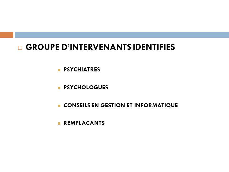 GROUPE DINTERVENANTS IDENTIFIES PSYCHIATRES PSYCHOLOGUES CONSEILS EN GESTION ET INFORMATIQUE REMPLACANTS