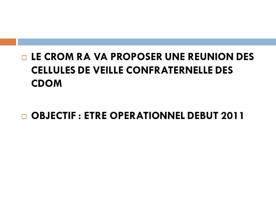 LE CROM RA VA PROPOSER UNE REUNION DES CELLULES DE VEILLE CONFRATERNELLE DES CDOM OBJECTIF : ETRE OPERATIONNEL DEBUT 2011