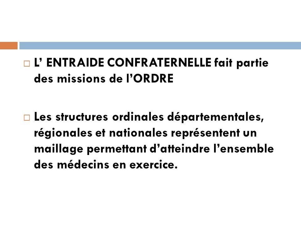 L ENTRAIDE CONFRATERNELLE fait partie des missions de lORDRE Les structures ordinales départementales, régionales et nationales représentent un maillage permettant datteindre lensemble des médecins en exercice.