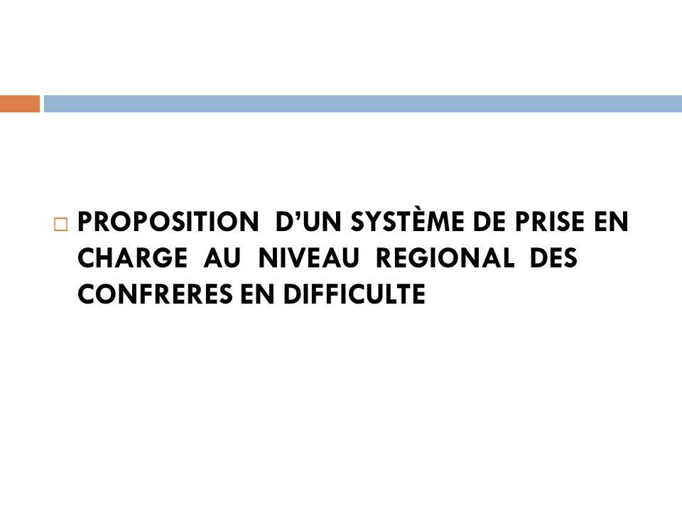 PROPOSITION DUN SYSTÈME DE PRISE EN CHARGE AU NIVEAU REGIONAL DES CONFRERES EN DIFFICULTE
