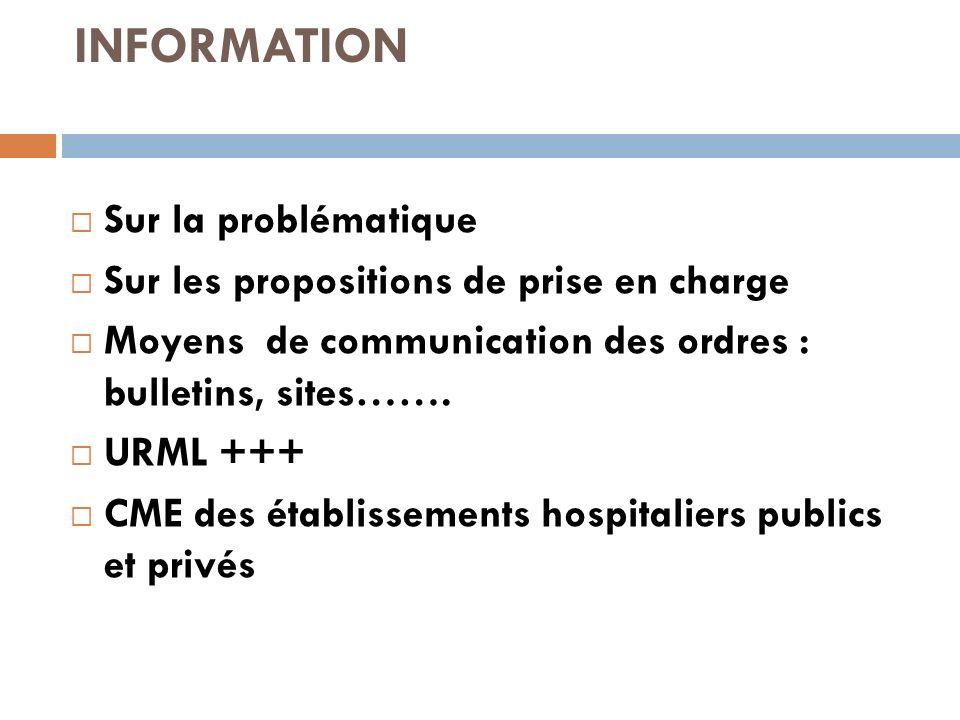 INFORMATION Sur la problématique Sur les propositions de prise en charge Moyens de communication des ordres : bulletins, sites…….