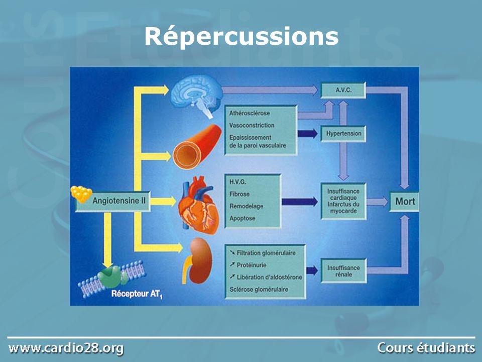 Causes HTA essentielle = sans cause évidente HTA secondaire 1- Causes rénales : Insuffisance rénale chronique Causes rénales unilatérales : parenchymateuses (polykystose) ou rénovasculaires (sténose artère rénale) 2- Causes endocriniennes : Causes surrénaliennes : Phéochromocytome Hyperaldostéronisme primaire Autres causes endocriniennes : acromégalie, Cushing,hyperthyroïdie...