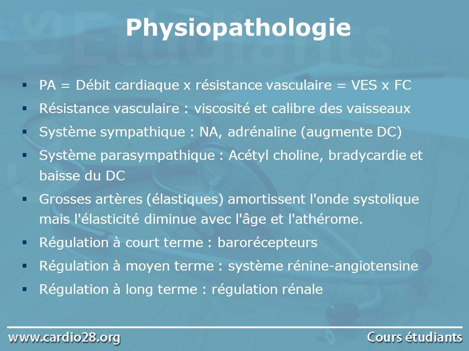 Physiopathologie de l HTA