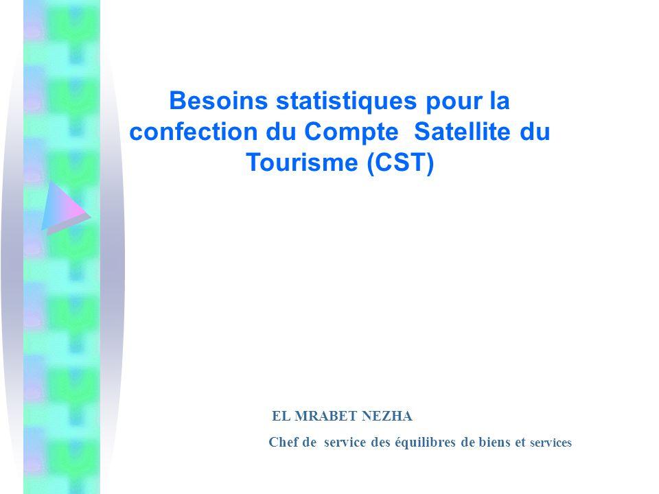 Besoins statistiques pour la confection du Compte Satellite du Tourisme (CST) EL MRABET NEZHA Chef de service des équilibres de biens et services