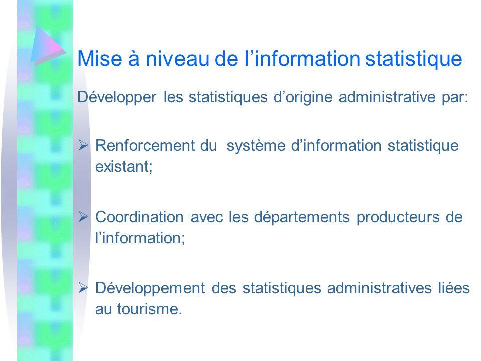Mise à niveau de linformation statistique Développer les statistiques dorigine administrative par: Renforcement du système dinformation statistique ex