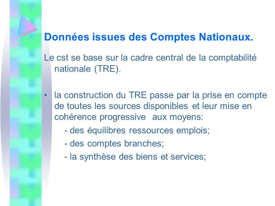 Données issues des Comptes Nationaux. Le cst se base sur la cadre central de la comptabilité nationale (TRE). la construction du TRE passe par la pris