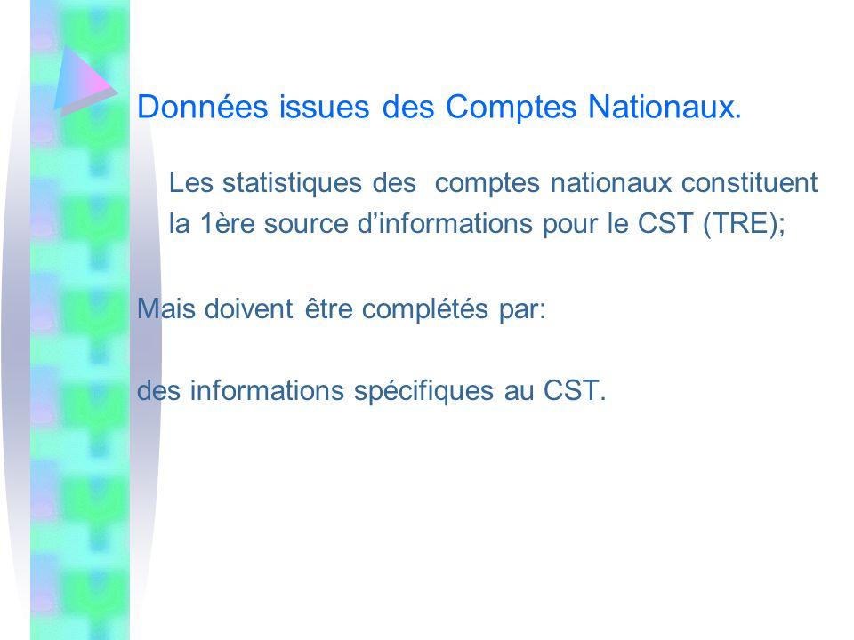 Données issues des Comptes Nationaux. Les statistiques des comptes nationaux constituent la 1ère source dinformations pour le CST (TRE); Mais doivent