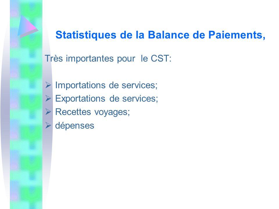 Statistiques de la Balance de Paiements, Très importantes pour le CST: Importations de services; Exportations de services; Recettes voyages; dépenses