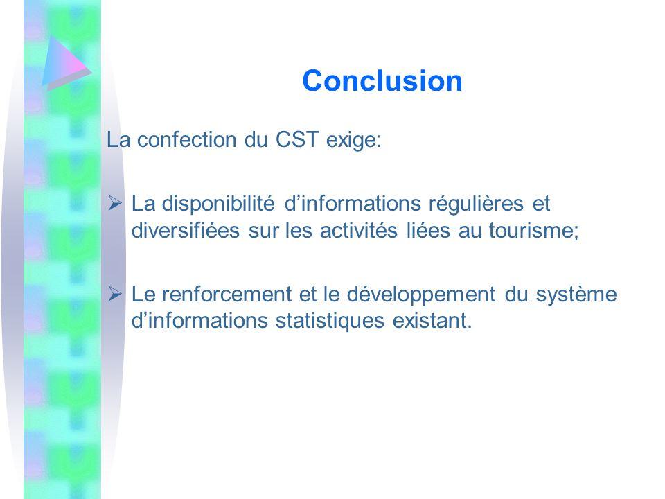 Conclusion La confection du CST exige: La disponibilité dinformations régulières et diversifiées sur les activités liées au tourisme; Le renforcement