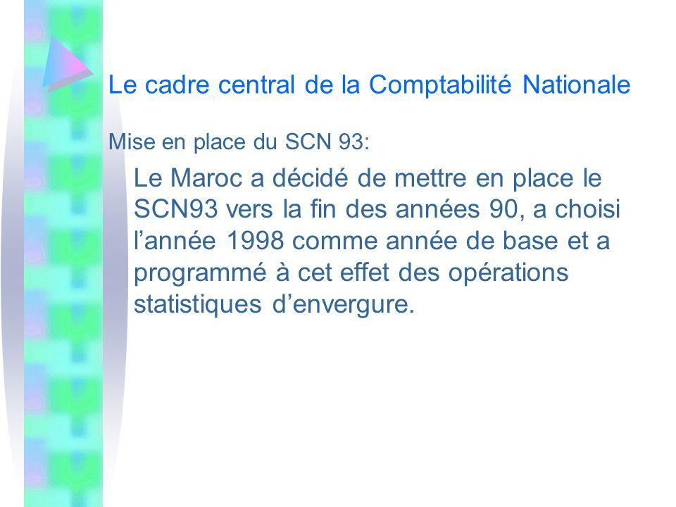 Le cadre central de la Comptabilité Nationale La mise en place du SCN 93 a nécessité entre autres: Létude et l adaptation du SCN 1993 ; La définition des besoins; La préparation des nomenclatures de travail;
