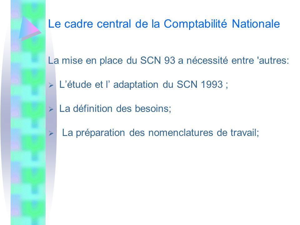 Le cadre central de la Comptabilité Nationale La mise en place du SCN 93 a nécessité entre 'autres: Létude et l adaptation du SCN 1993 ; La définition