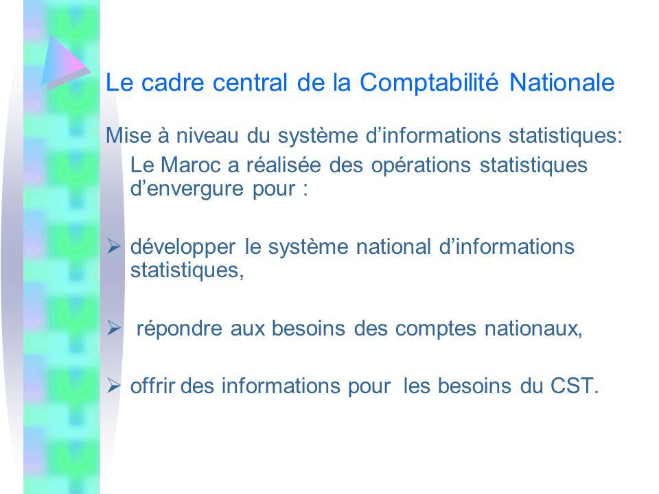 Le cadre central de la Comptabilité Nationale Mise à niveau du système dinformations statistiques: Le Maroc a réalisée des opérations statistiques den