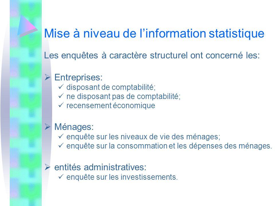Mise à niveau de linformation statistique Les enquêtes à caractère structurel ont concerné les: Entreprises: disposant de comptabilité; ne disposant p