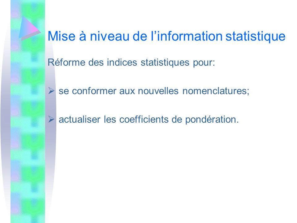 Mise à niveau de linformation statistique Réforme des indices statistiques pour: se conformer aux nouvelles nomenclatures; actualiser les coefficients