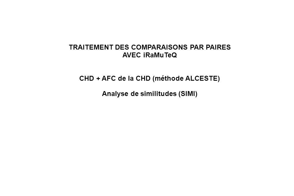 TRAITEMENT DES COMPARAISONS PAR PAIRES AVEC iRaMuTeQ CHD + AFC de la CHD (méthode ALCESTE) Analyse de similitudes (SIMI)