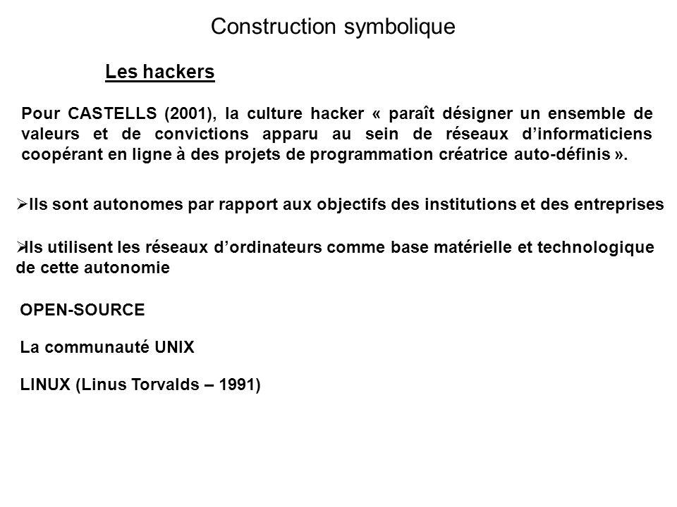 Construction symbolique Les hackers Pour CASTELLS (2001), la culture hacker « paraît désigner un ensemble de valeurs et de convictions apparu au sein de réseaux dinformaticiens coopérant en ligne à des projets de programmation créatrice auto-définis ».