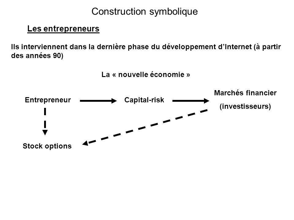 Les entrepreneurs Construction symbolique Ils interviennent dans la dernière phase du développement dInternet (à partir des années 90) La « nouvelle économie » EntrepreneurCapital-risk Marchés financier (investisseurs) Stock options