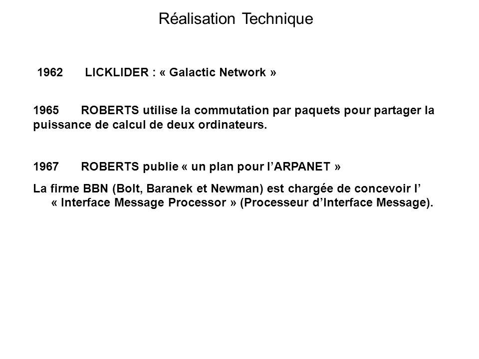 Réalisation Technique 1962 LICKLIDER : « Galactic Network » 1965 ROBERTS utilise la commutation par paquets pour partager la puissance de calcul de deux ordinateurs.