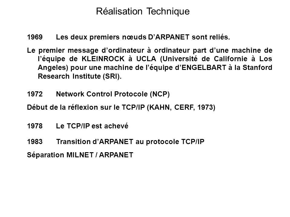 Réalisation Technique 1969 Les deux premiers nœuds DARPANET sont reliés.