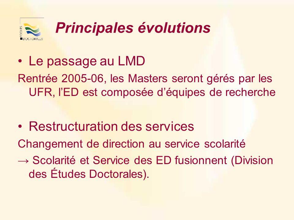 Principales évolutions Le passage au LMD Rentrée 2005-06, les Masters seront gérés par les UFR, lED est composée déquipes de recherche Restructuration des services Changement de direction au service scolarité Scolarité et Service des ED fusionnent (Division des Études Doctorales).