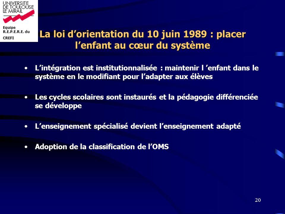 Equipe R.E.P.E.R.E. du CREFI 20 La loi dorientation du 10 juin 1989 : placer lenfant au cœur du système Lintégration est institutionnalisée : mainteni