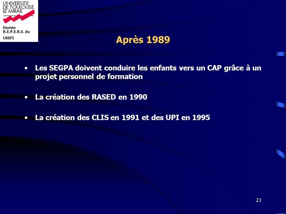 Equipe R.E.P.E.R.E. du CREFI 21 Après 1989 Les SEGPA doivent conduire les enfants vers un CAP grâce à un projet personnel de formation La création des
