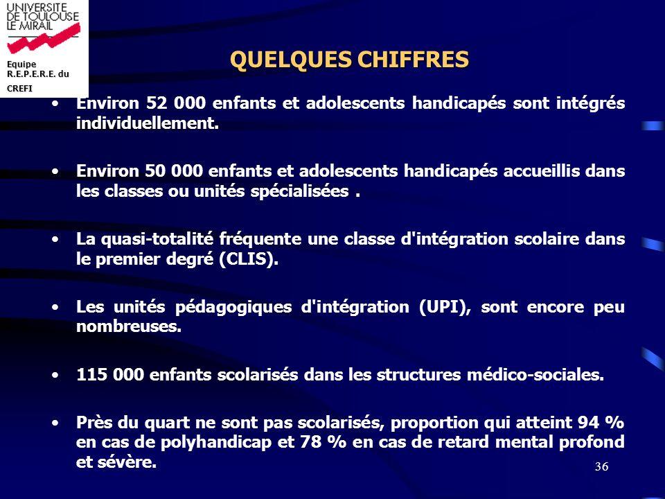 Equipe R.E.P.E.R.E. du CREFI 36 QUELQUES CHIFFRES Environ 52 000 enfants et adolescents handicapés sont intégrés individuellement. Environ 50 000 enfa