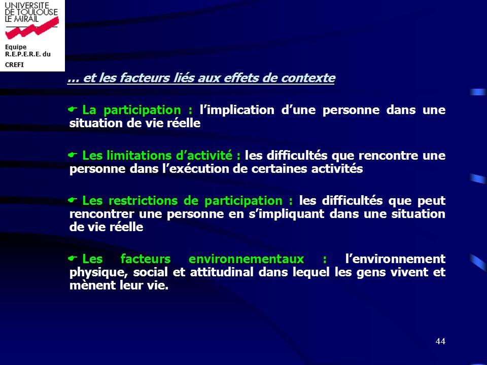 Equipe R.E.P.E.R.E. du CREFI 44 … et les facteurs liés aux effets de contexte La participation : La participation : limplication dune personne dans un